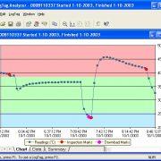 LogTag Analyser - Screenshot 1